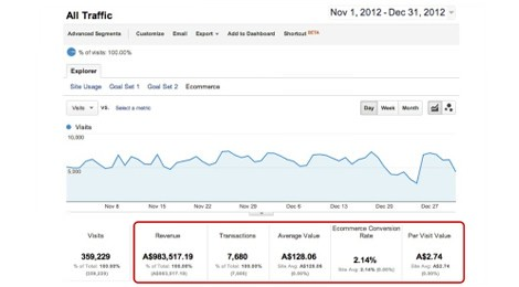 google-analytics-for-business-1_2