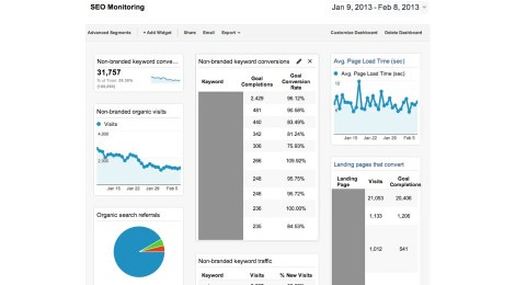 google-analytics-for-business-1_6