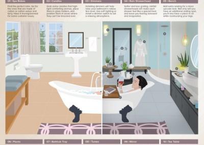 Bathroom Luxury Retreat