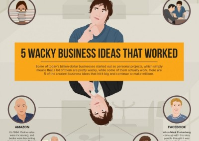 Melbourneseoservices.com Infographics - 5 Wacky Business Ideas that Worked