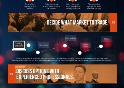 Melbourneseoservices.com Infographics - A Guide FOREX Trading