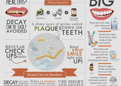 Melbourneseoservices.com Infographics - Keep Smiling By Avoiding Dental Decay