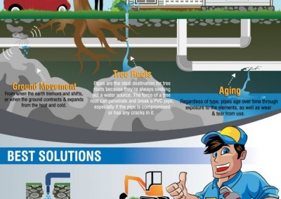 Melbourneseoservices.com Infographics - The Best Solutions to Fix a Broken PVC Pipe