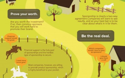 A Horse Rider's Guide to Getting Sponsorships