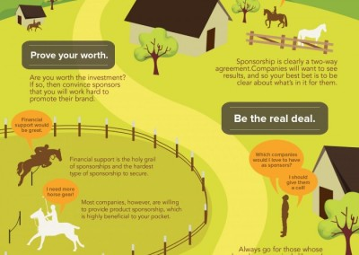 Melbourneseoservices.com Infographics - A Horse Rider's Guide to Getting Sponsorships