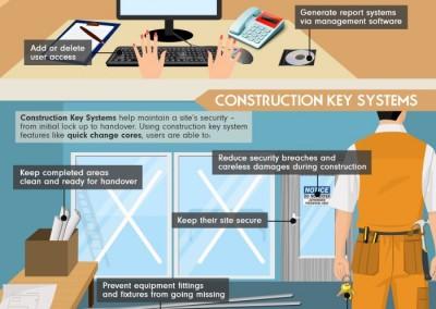 Maximum Convenience at Minimum Cost Through Good Security Products