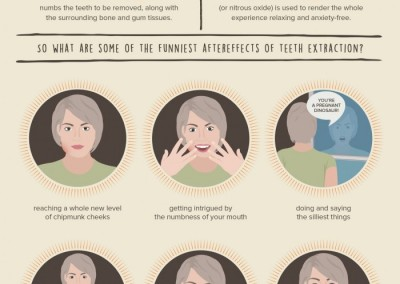 Melbourneseoservices.com Infographics - Is this Real Life the Funniest After Effects of Teeth Extraction