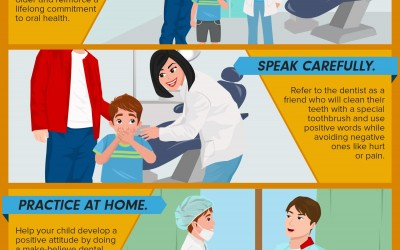 Afraid of the Dentist? Quick Tips for Easing Your Kid's Fear