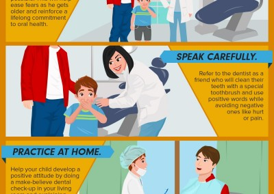 Melbourneseoservices.com Infographics - Afraid of the Dentist? Quick Tips for Easing Your Kid's Fear