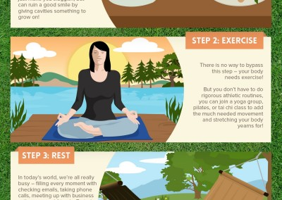 melbseo-infographic-mind-body-and-soul