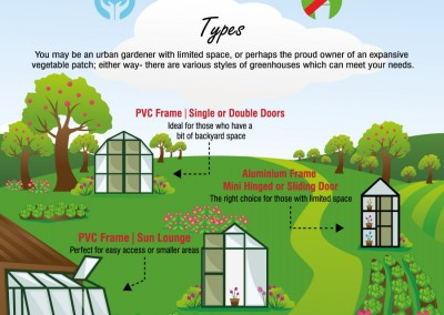 Melbourneseoservices.com Infographics - The Benefits Of DIY Greenhouses