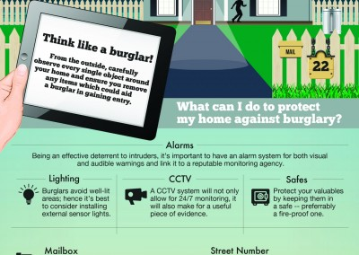 Melbourneseoservices.com Infographics - A Quick Checklist For A Burglar Proof Home