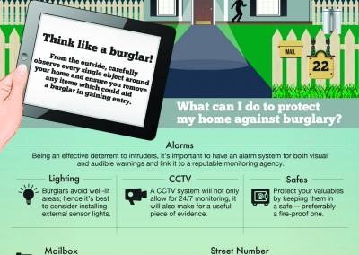 A Quick Checklist For A Burglar Proof Home