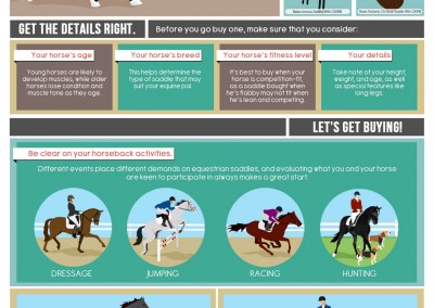Melbourneseoservices.com Infographics - Top Tips for Picking the Right Equestrian Saddle