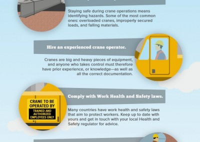 Melbourneseoservices.com Infographics - 5 Essential Tips for Safe Mobile Crane Operations