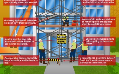 Safety from Ground Up - Quick Tips for the Safe Use of Mobile Scaffolds