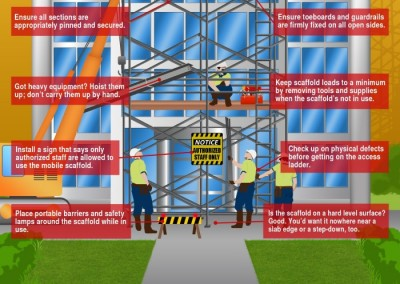 Melbourneseoservices.com Infographics - Safety from Ground Up - Quick Tips for the Safe Use of Mobile Scaffolds