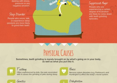 Melbourneseoservices.com Infographics - Teeth Grinding - From Causes to Treatments