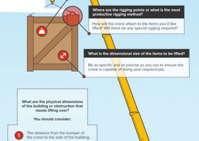 Melbourneseoservices.com Infographics - What Type of Crane Do I Need