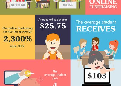 online-fundraising-facts-and-figures-2
