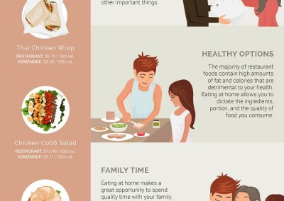 the-perks-of-dining-in-web