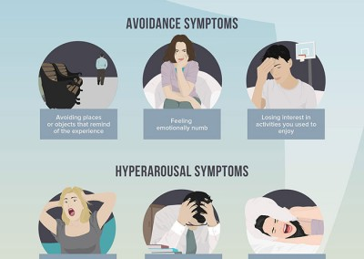 Melbourneseoservices.com Infographics - Do I Have PTSD? - The Signs & Symptoms of Post-Traumatic Stress Disorder