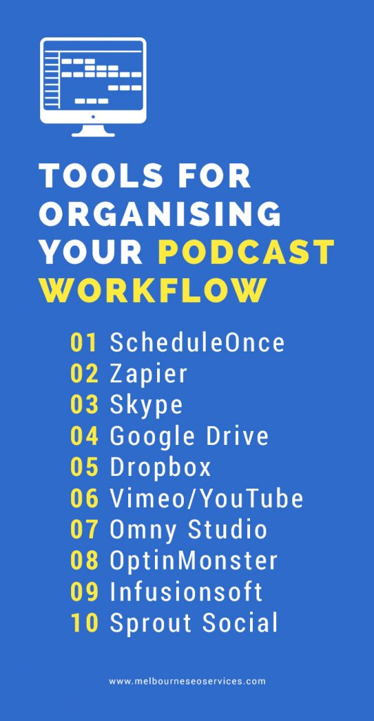 List of podcast organization tools